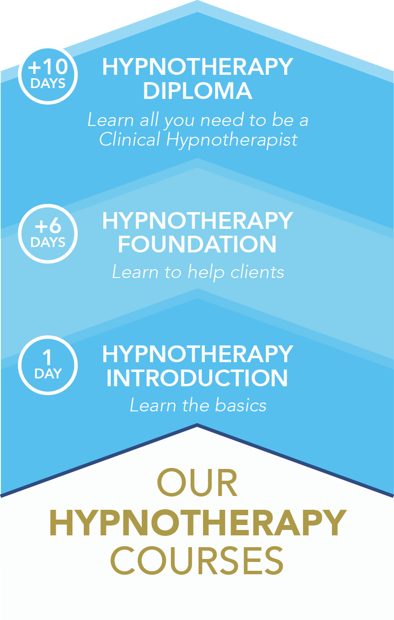 Complete Clinical Hypnotherapy Diploma - 17 Days - Life ...